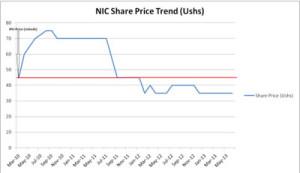 NIC-graph