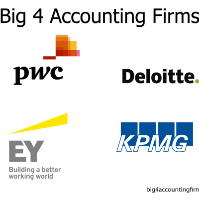 UK watchdog criticizes KPMG, PwC, Ernst &Young and Deloitte over poor audits