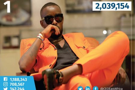 Who are Uganda's most dominant music artists on social media?